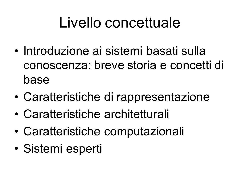 Livello concettuale Introduzione ai sistemi basati sulla conoscenza: breve storia e concetti di base.