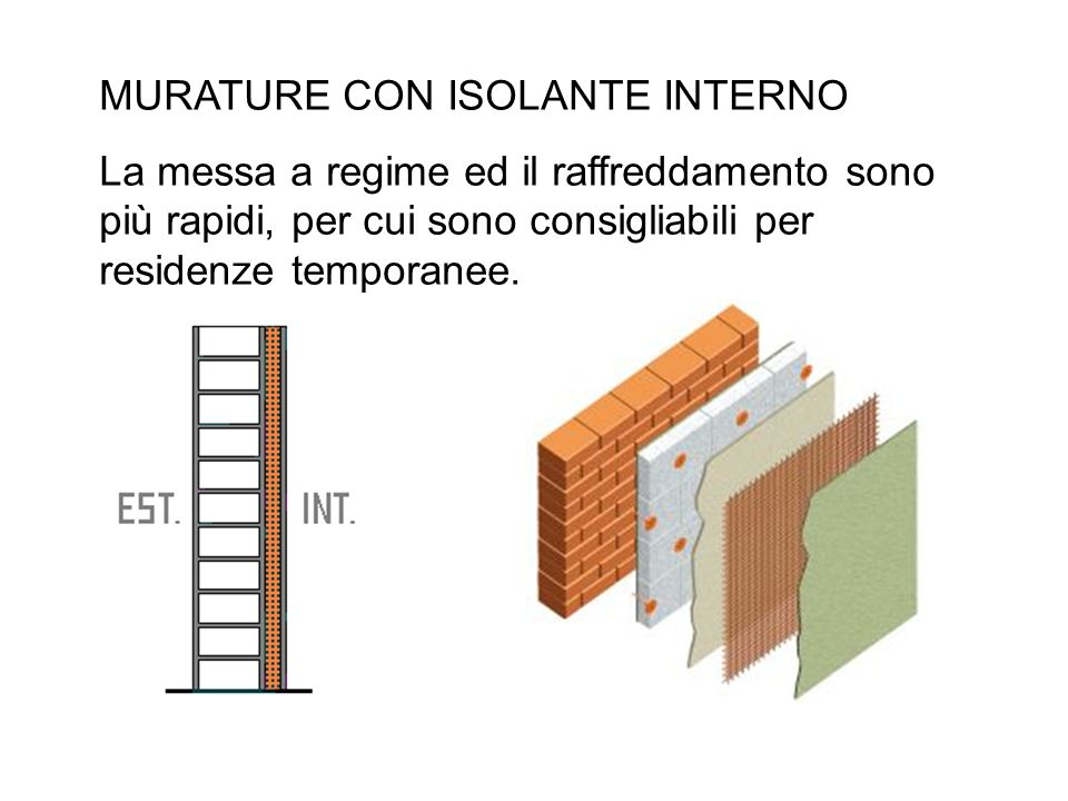 MURATURE CON ISOLANTE INTERNO