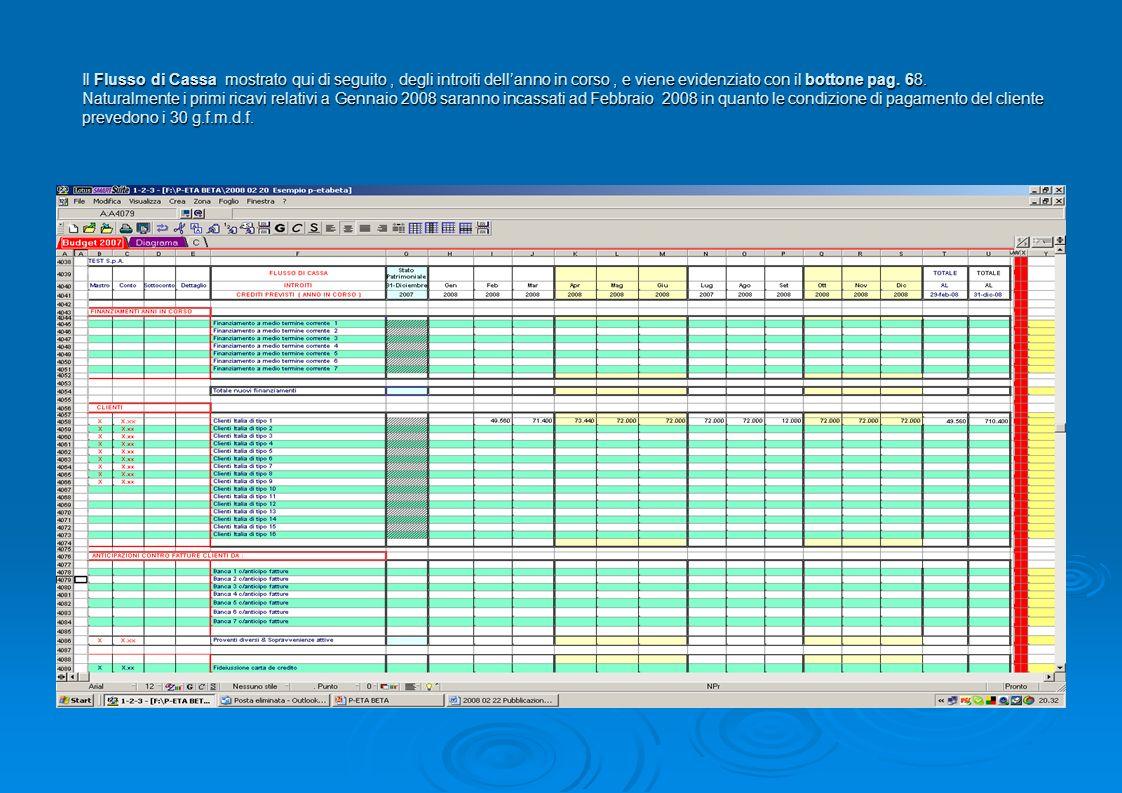 Il Flusso di Cassa mostrato qui di seguito , degli introiti dell'anno in corso , e viene evidenziato con il bottone pag.