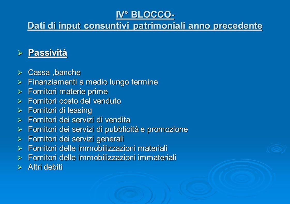 IV° BLOCCO- Dati di input consuntivi patrimoniali anno precedente