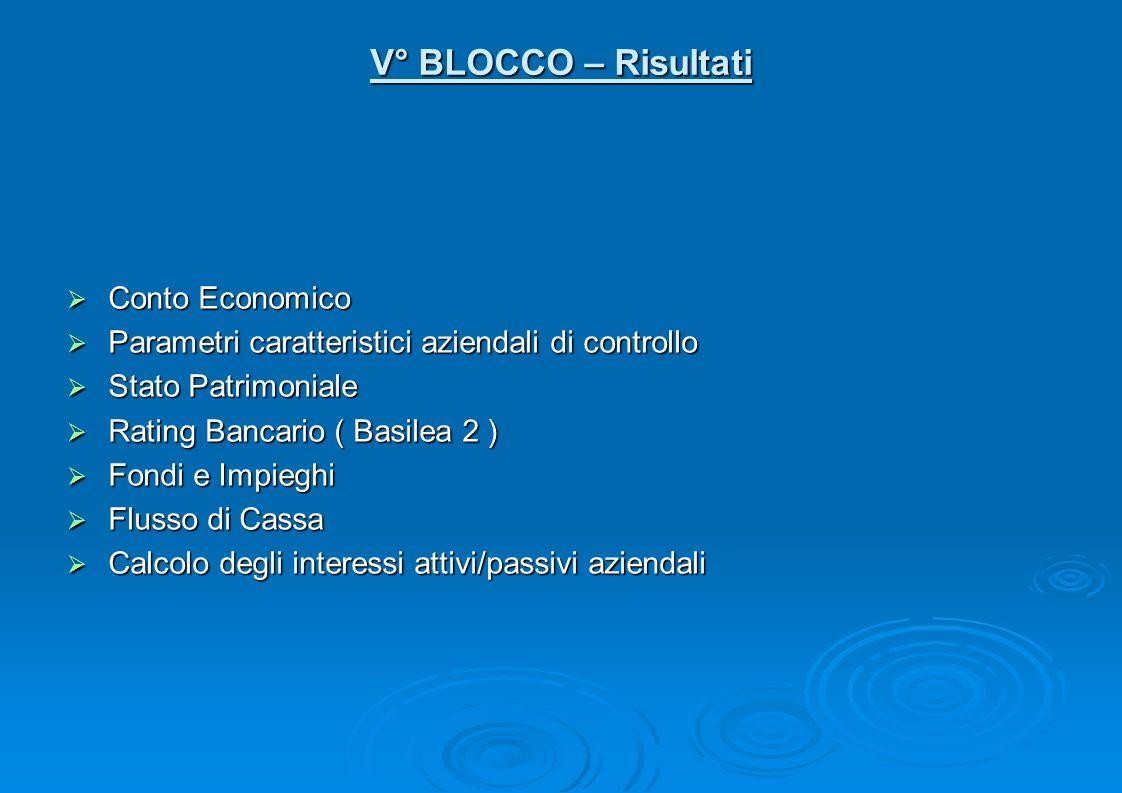 V° BLOCCO – Risultati Conto Economico
