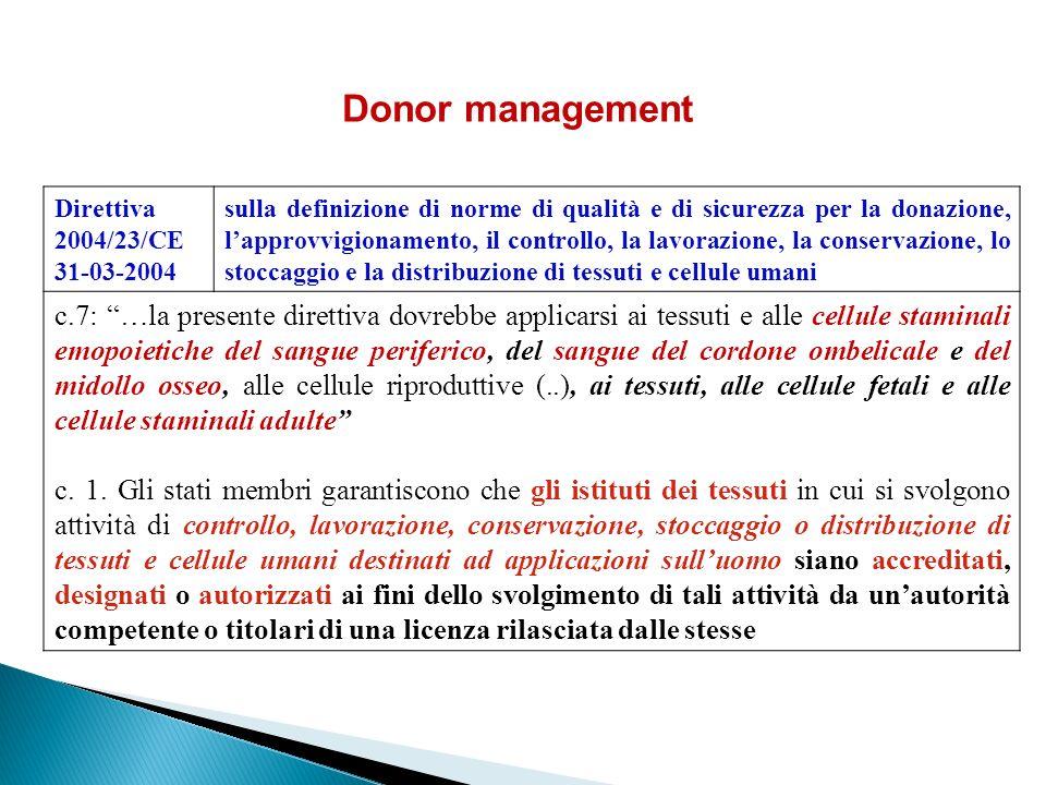 Donor management Direttiva 2004/23/CE. 31-03-2004.