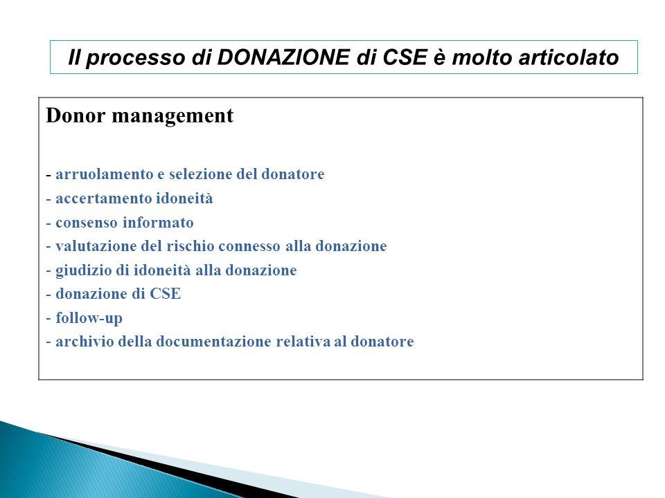 Il processo di DONAZIONE di CSE è molto articolato
