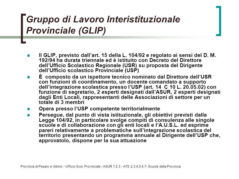 Gruppo di Lavoro Interistituzionale Provinciale (GLIP)