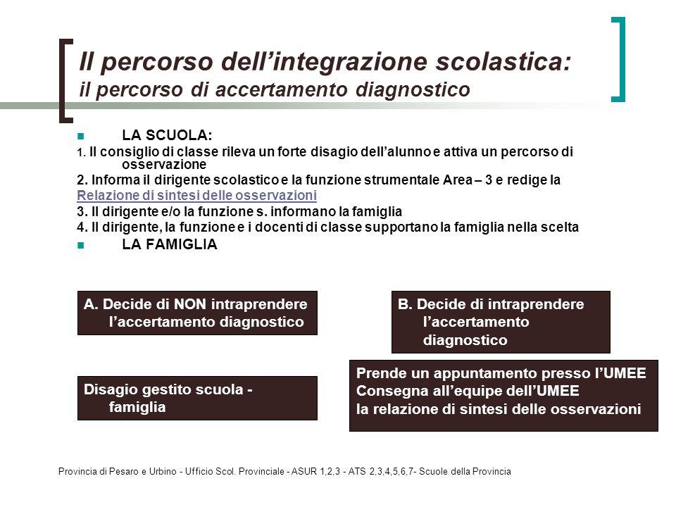 Il percorso dell'integrazione scolastica: il percorso di accertamento diagnostico