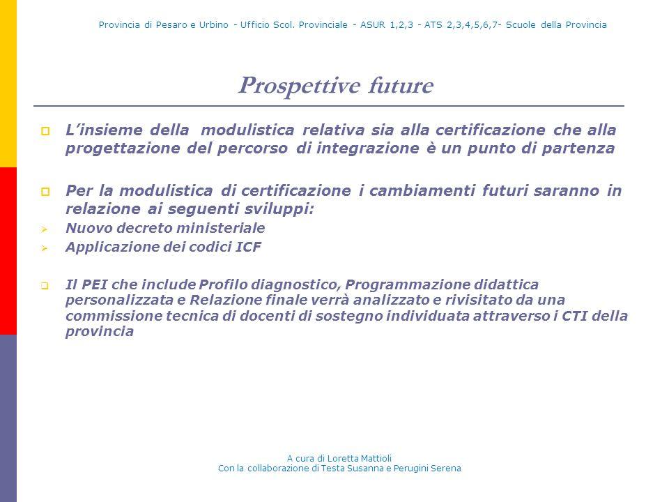 Provincia di Pesaro e Urbino - Ufficio Scol