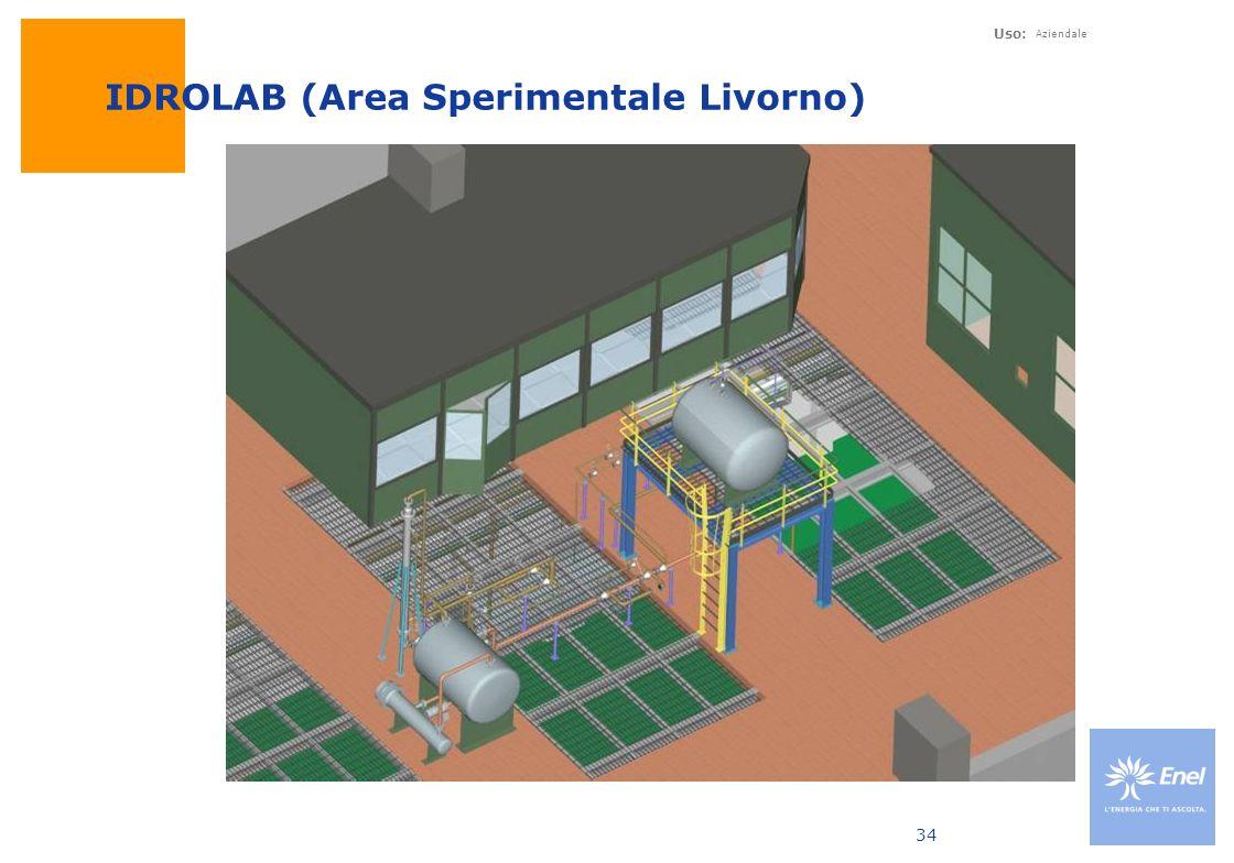 IDROLAB (Area Sperimentale Livorno)