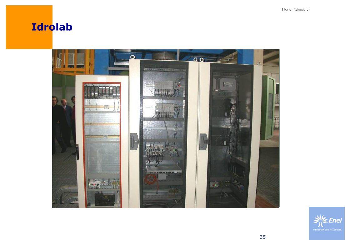 Idrolab