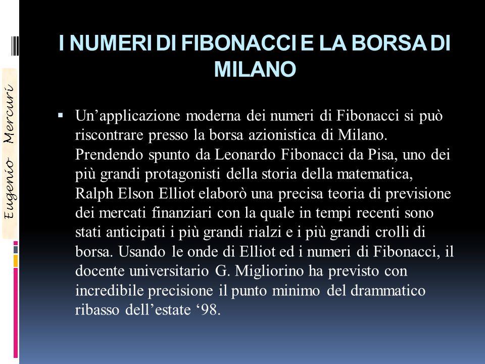 I NUMERI DI FIBONACCI E LA BORSA DI MILANO