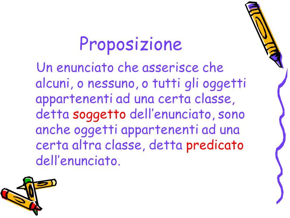 Proposizione