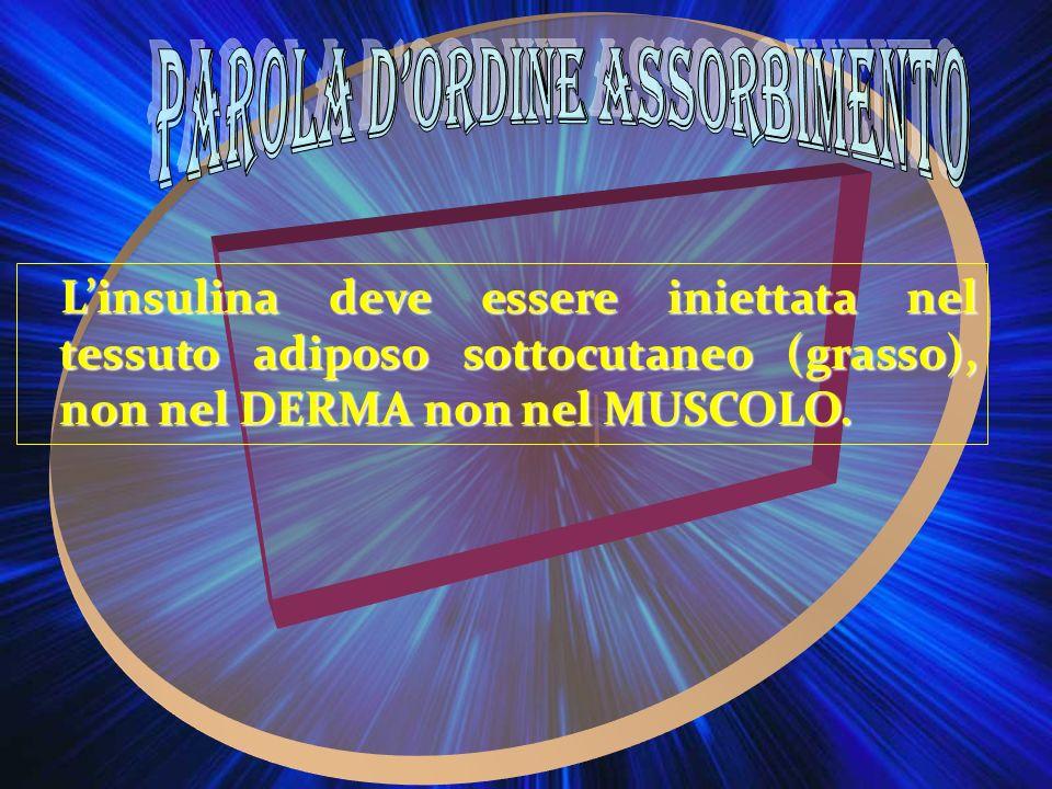 PAROLA D'ORDINE ASSORBIMENTO