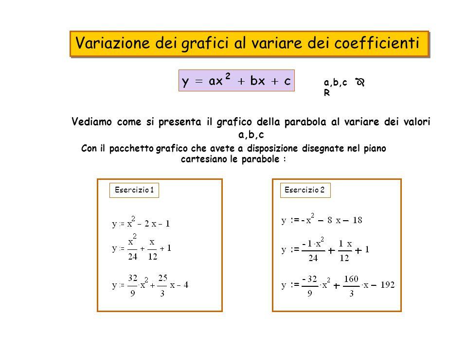 Variazione dei grafici al variare dei coefficienti