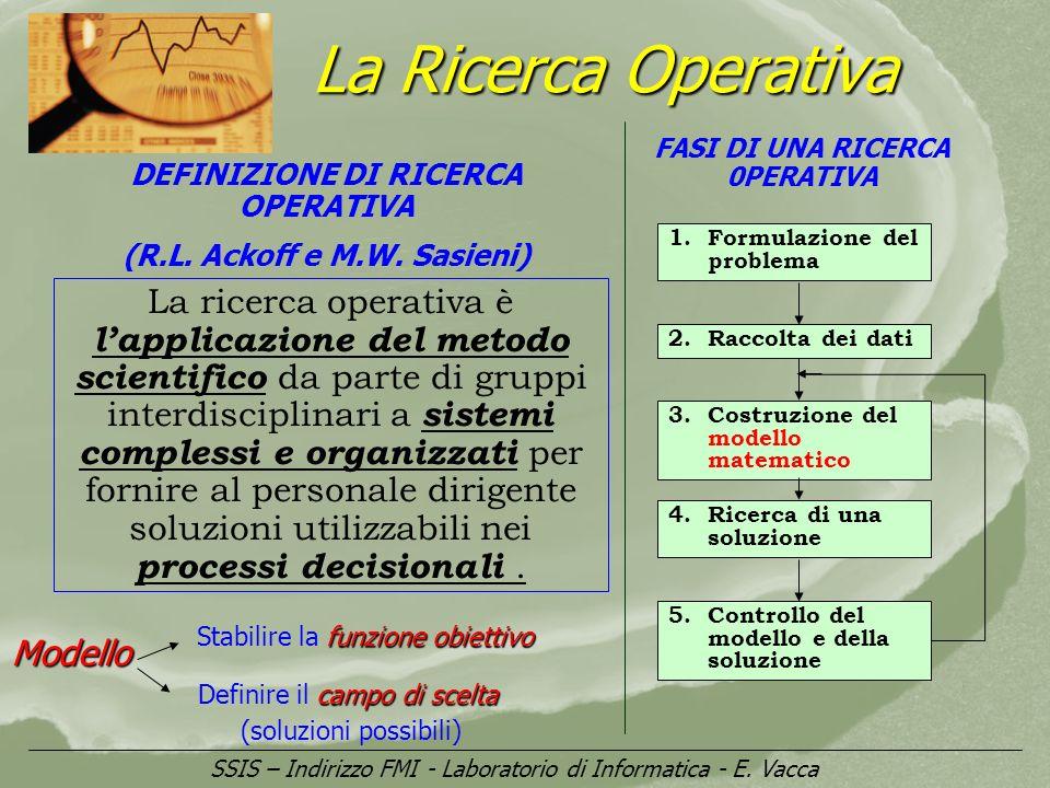 La Ricerca Operativa FASI DI UNA RICERCA 0PERATIVA. DEFINIZIONE DI RICERCA OPERATIVA. (R.L. Ackoff e M.W. Sasieni)