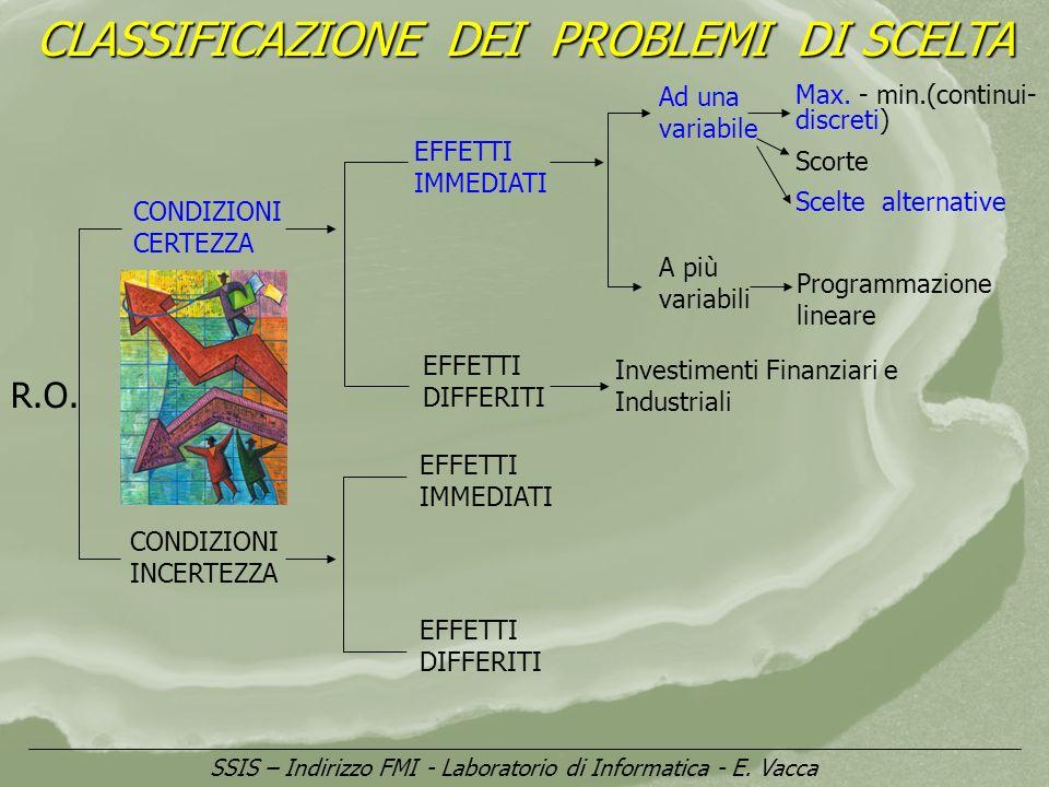 CLASSIFICAZIONE DEI PROBLEMI DI SCELTA