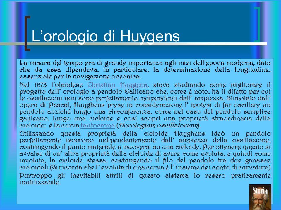 L'orologio di Huygens