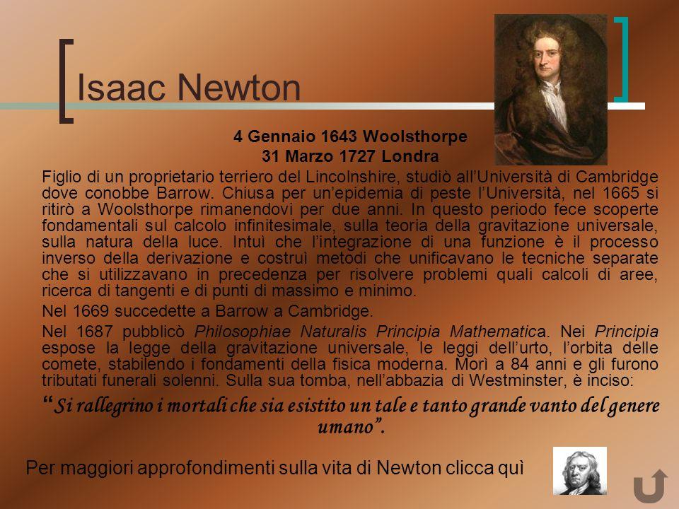 Isaac Newton 4 Gennaio 1643 Woolsthorpe. 31 Marzo 1727 Londra.