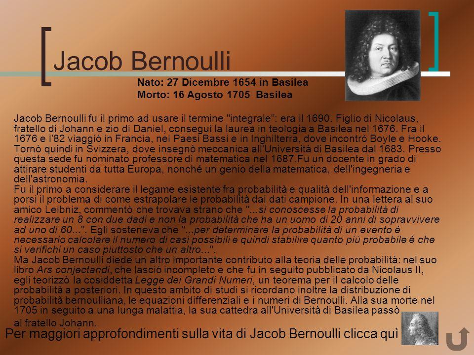 Jacob Bernoulli Nato: 27 Dicembre 1654 in Basilea Morto: 16 Agosto 1705 Basilea.