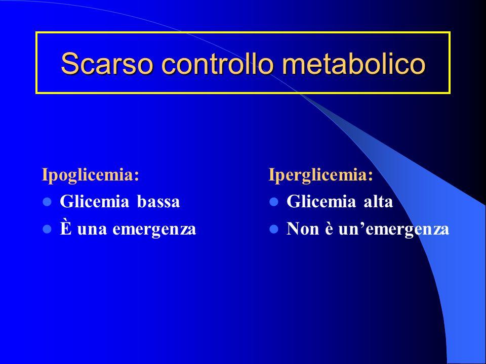 Scarso controllo metabolico