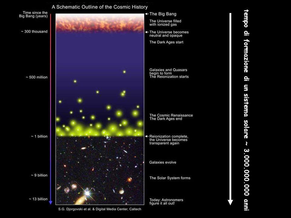 tempo di formazione di un sistema solare ~ 3.000.000.000 anni
