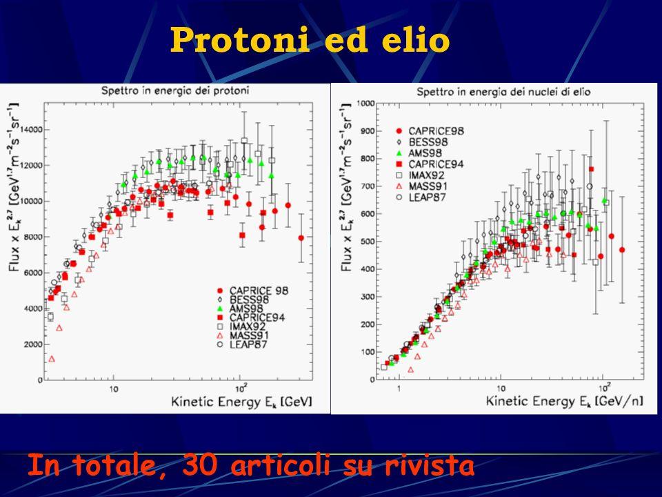 Protoni ed elio In totale, 30 articoli su rivista