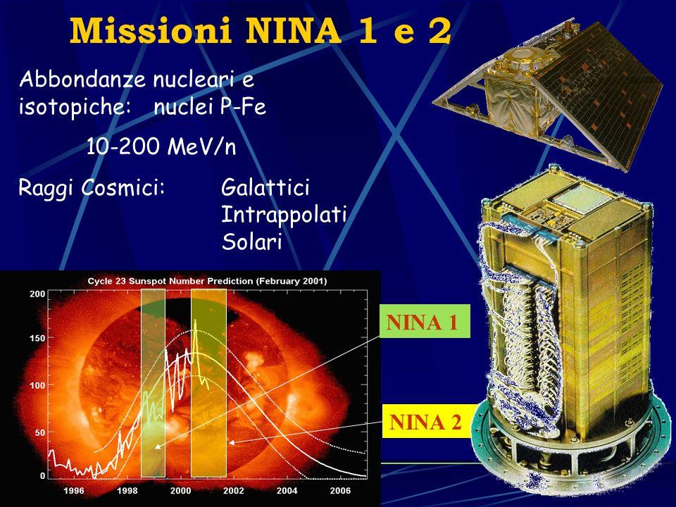 Missioni NINA 1 e 2 Abbondanze nucleari e isotopiche: nuclei P-Fe