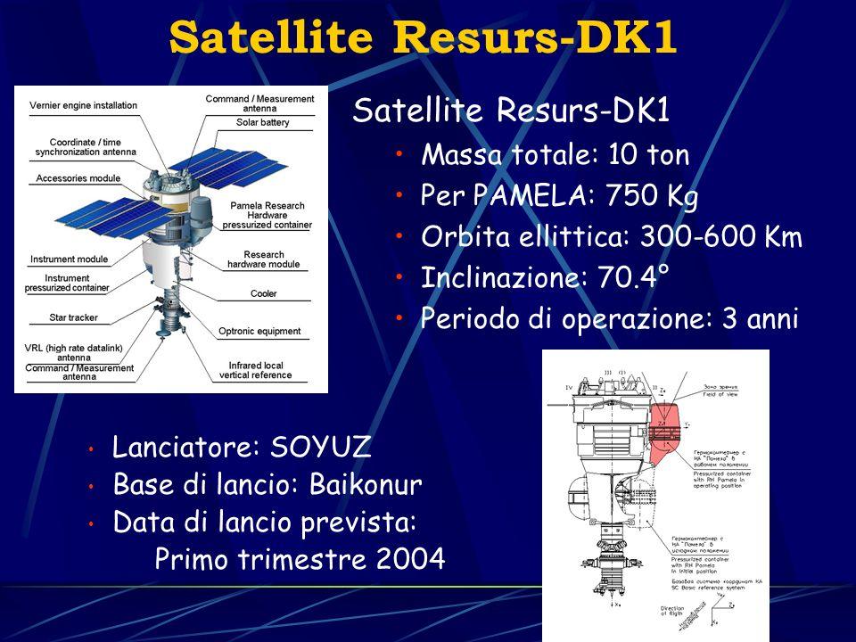 Satellite Resurs-DK1 Satellite Resurs-DK1 Massa totale: 10 ton