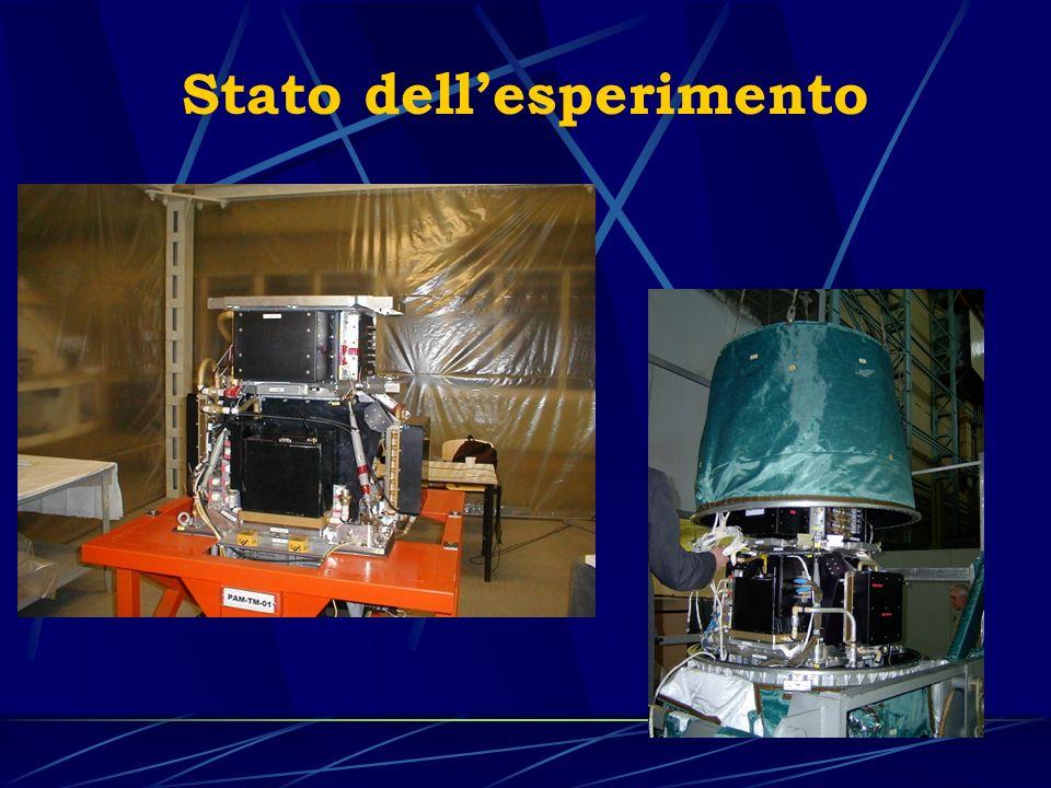 Stato dell'esperimento
