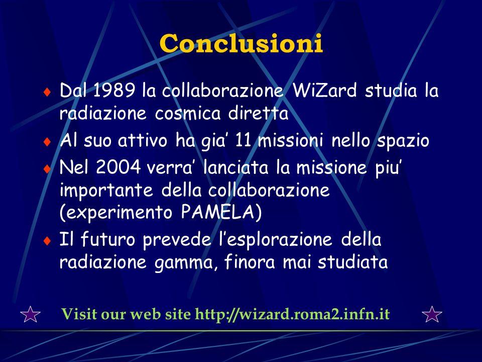 Conclusioni Dal 1989 la collaborazione WiZard studia la radiazione cosmica diretta. Al suo attivo ha gia' 11 missioni nello spazio.