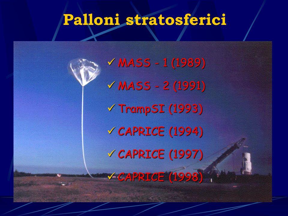 Palloni stratosferici