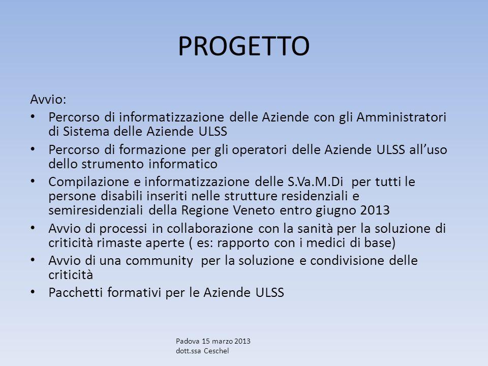PROGETTO Avvio: Percorso di informatizzazione delle Aziende con gli Amministratori di Sistema delle Aziende ULSS.