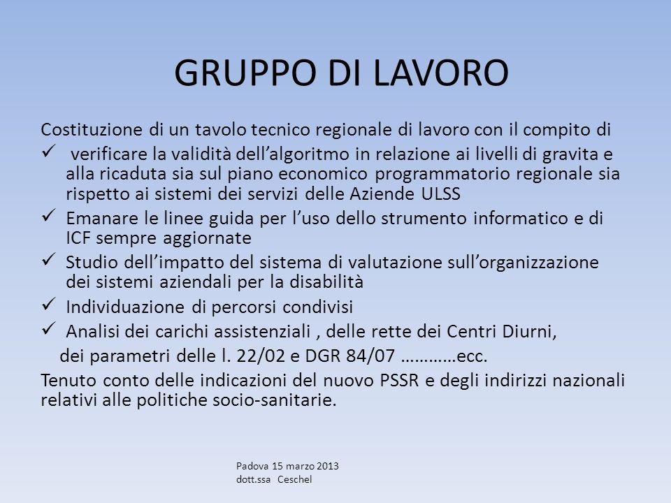 GRUPPO DI LAVORO Costituzione di un tavolo tecnico regionale di lavoro con il compito di.