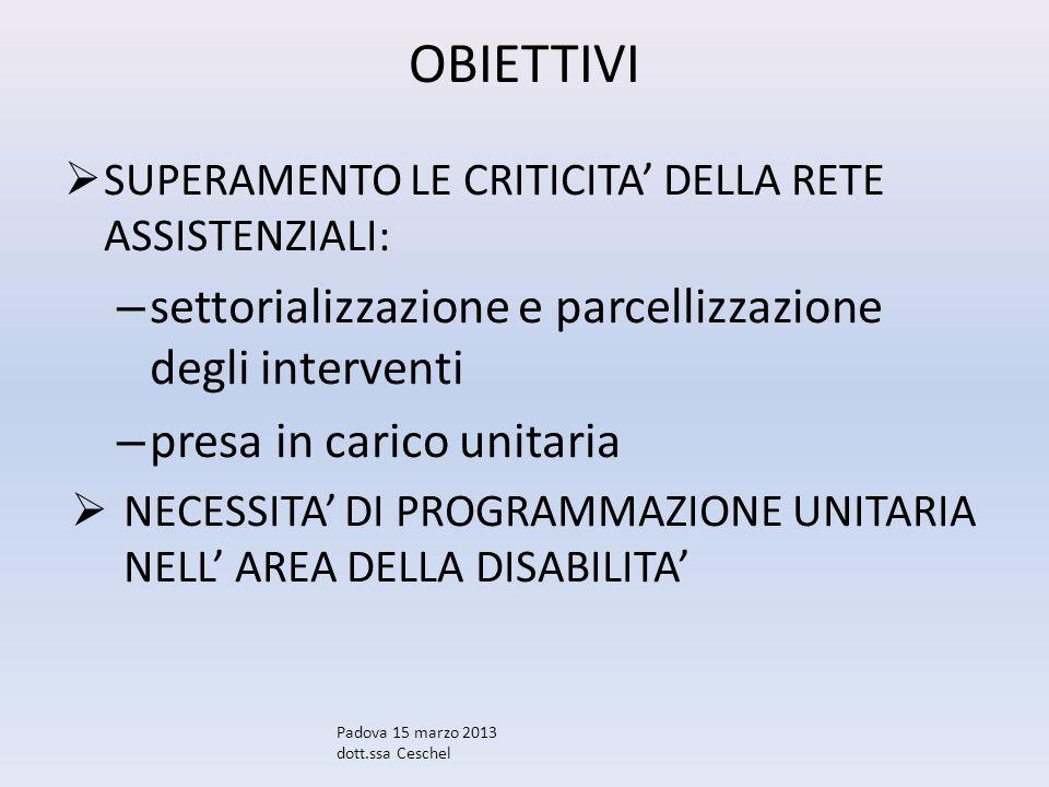 OBIETTIVI settorializzazione e parcellizzazione degli interventi