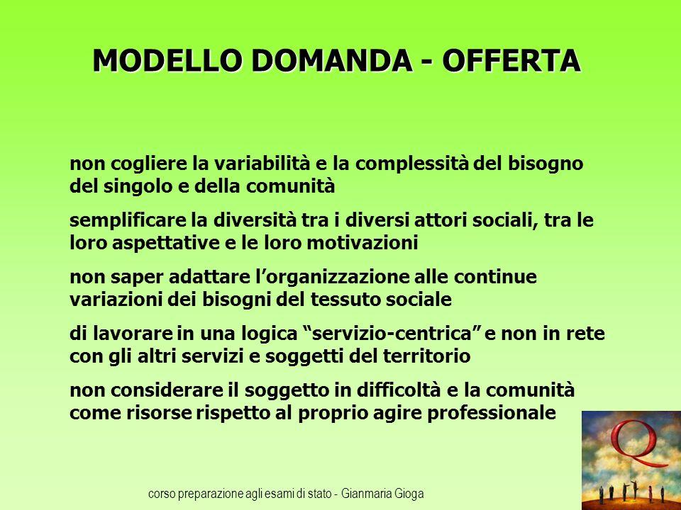MODELLO DOMANDA - OFFERTA
