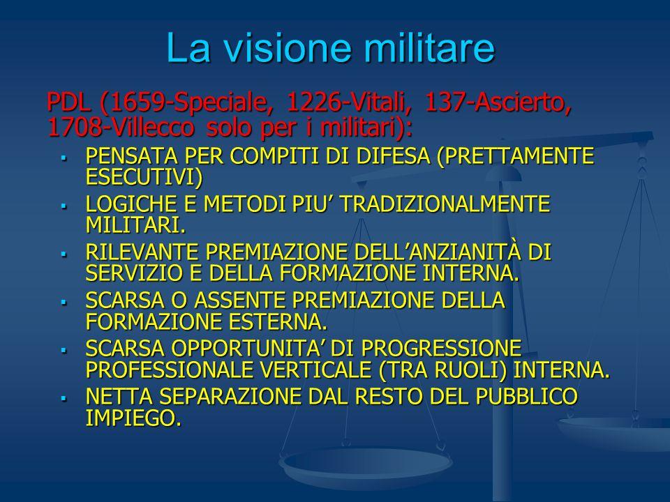 La visione militare PDL (1659-Speciale, 1226-Vitali, 137-Ascierto, 1708-Villecco solo per i militari):