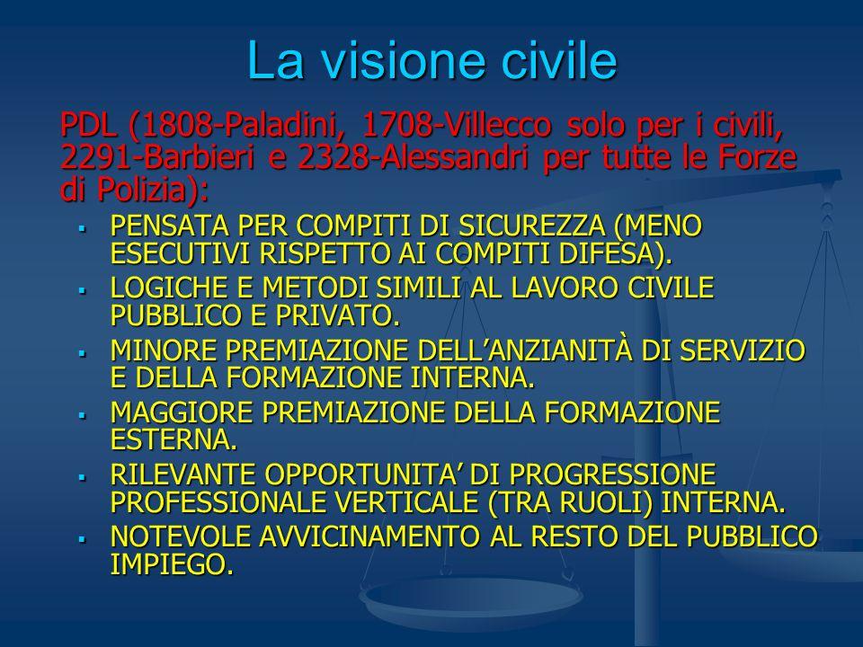 La visione civile PDL (1808-Paladini, 1708-Villecco solo per i civili, 2291-Barbieri e 2328-Alessandri per tutte le Forze di Polizia):