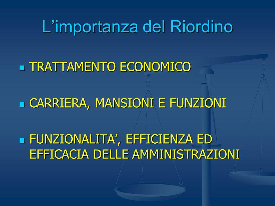 L'importanza del Riordino