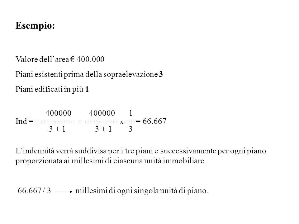 Esempio: Valore dell'area € 400.000