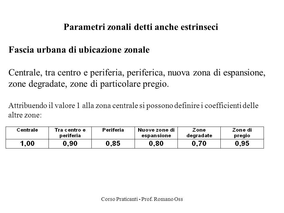 Parametri zonali detti anche estrinseci