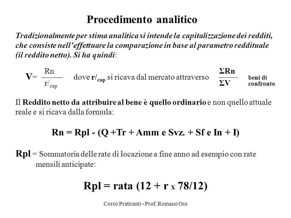 Procedimento analitico Rn = Rpl - (Q +Tr + Amm e Svz. + Sf e In + I)