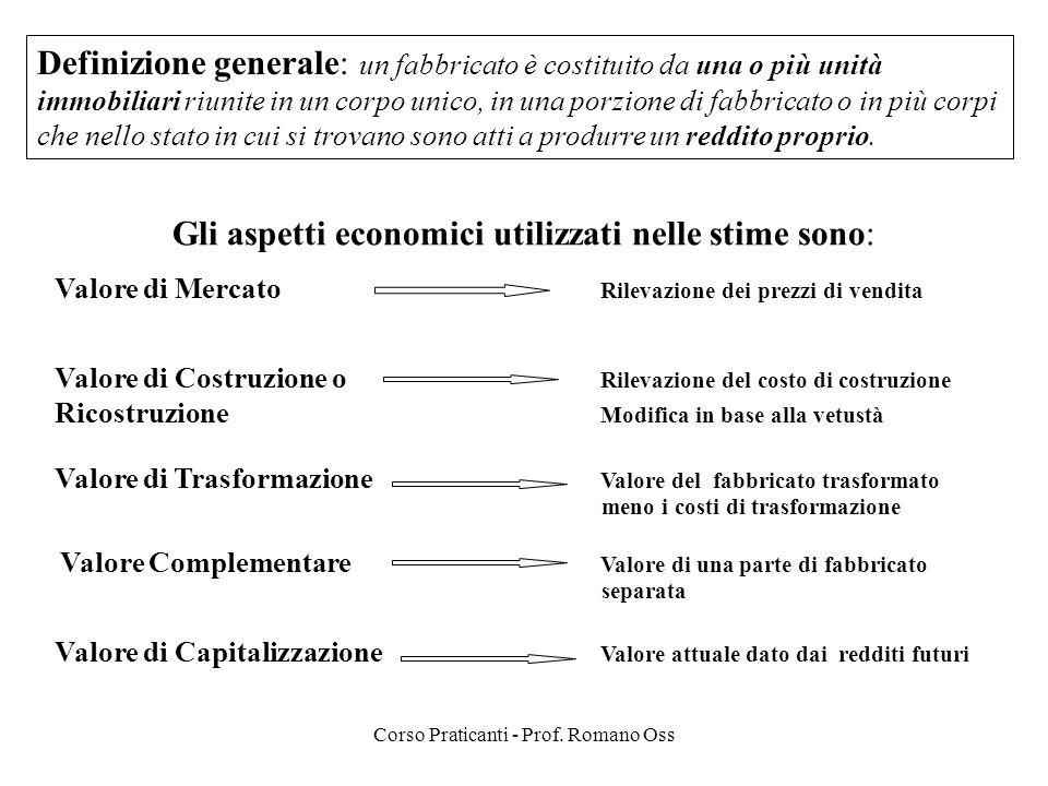 Gli aspetti economici utilizzati nelle stime sono: