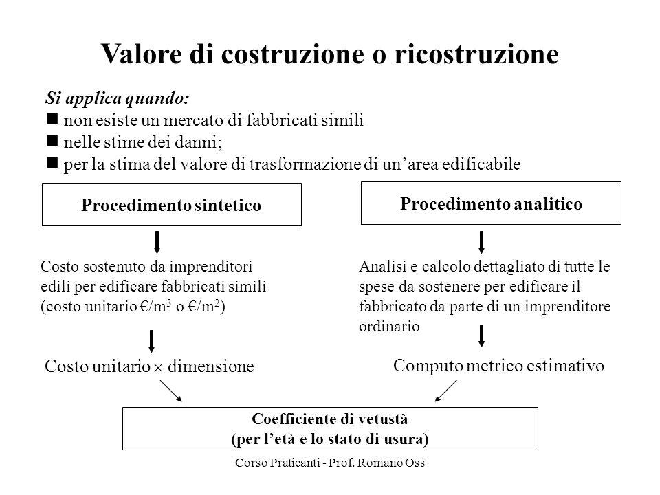 Valore di costruzione o ricostruzione