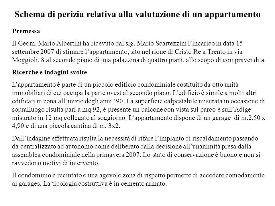 Schema di perizia relativa alla valutazione di un appartamento