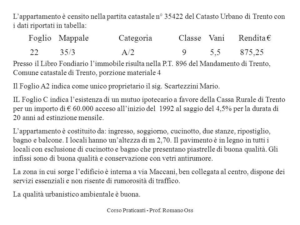 Foglio Mappale Categoria Classe Vani Rendita €