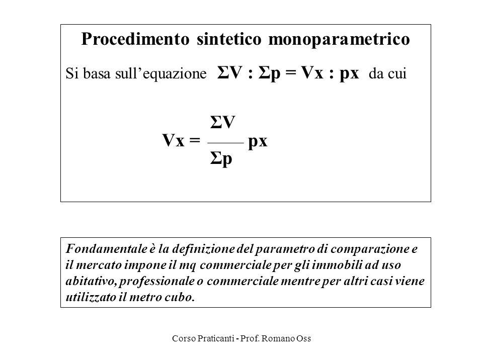 Procedimento sintetico monoparametrico