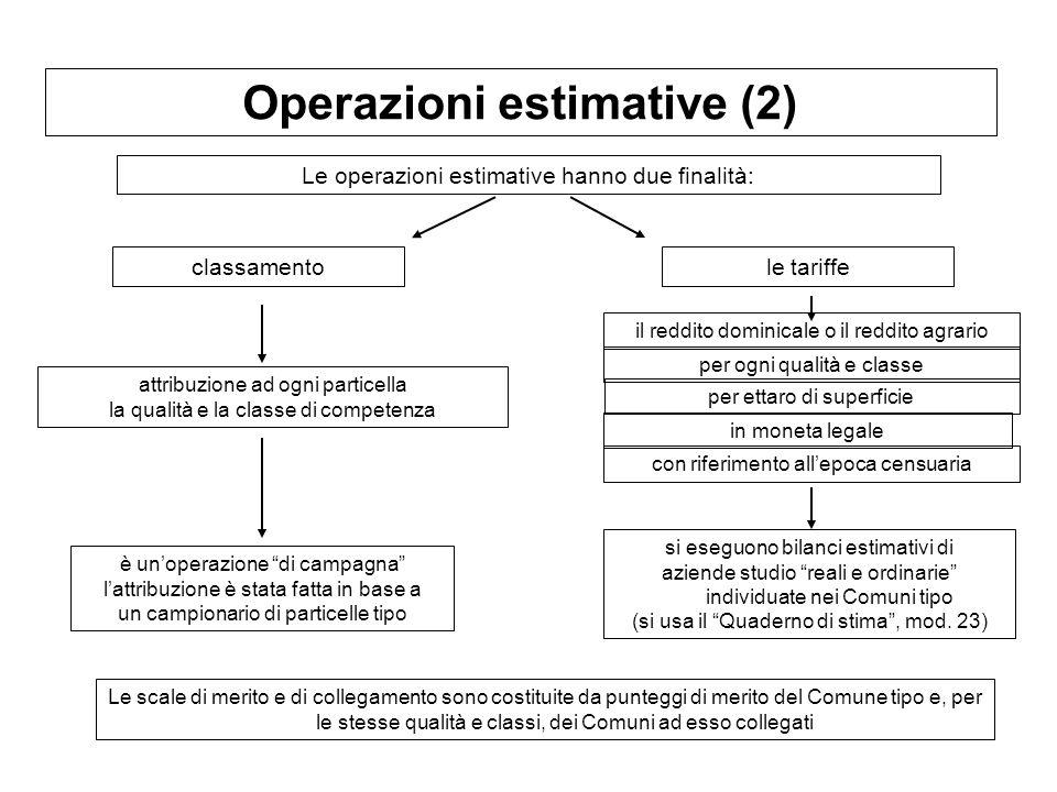 Operazioni estimative (2)