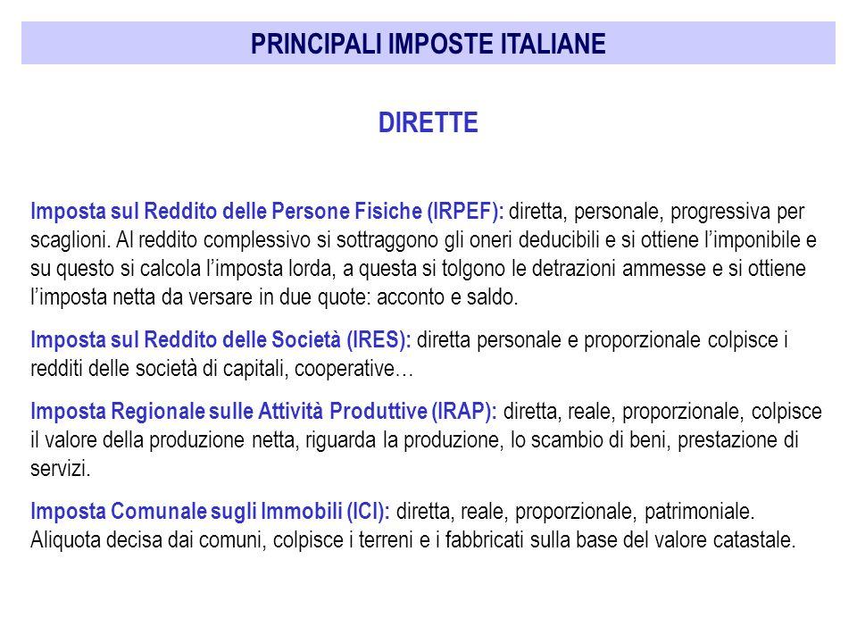 PRINCIPALI IMPOSTE ITALIANE