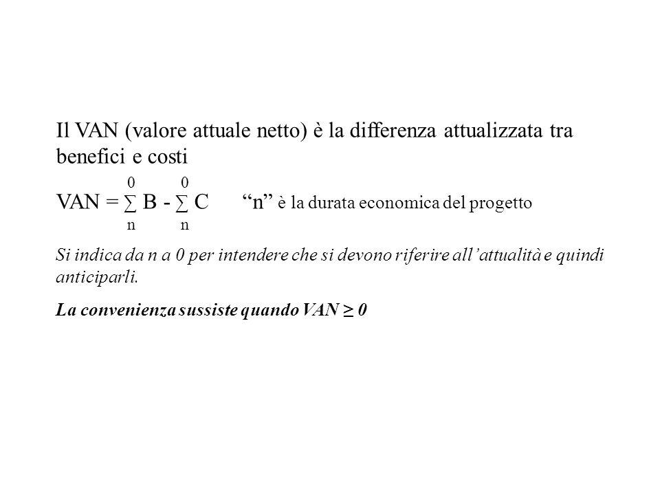 VAN = ∑ B - ∑ C n è la durata economica del progetto n n