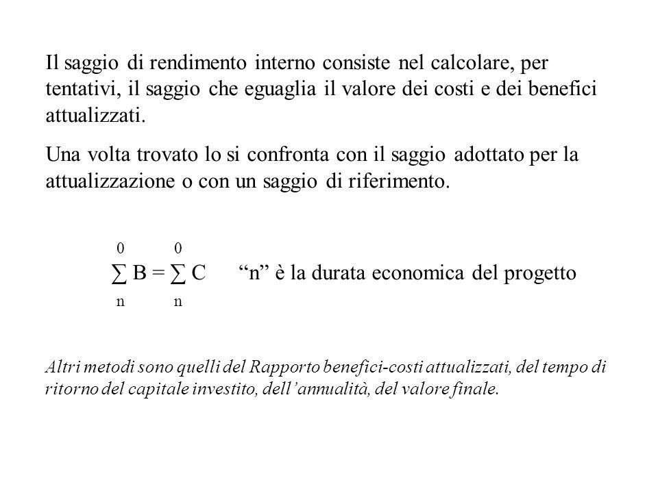 ∑ B = ∑ C n è la durata economica del progetto n n