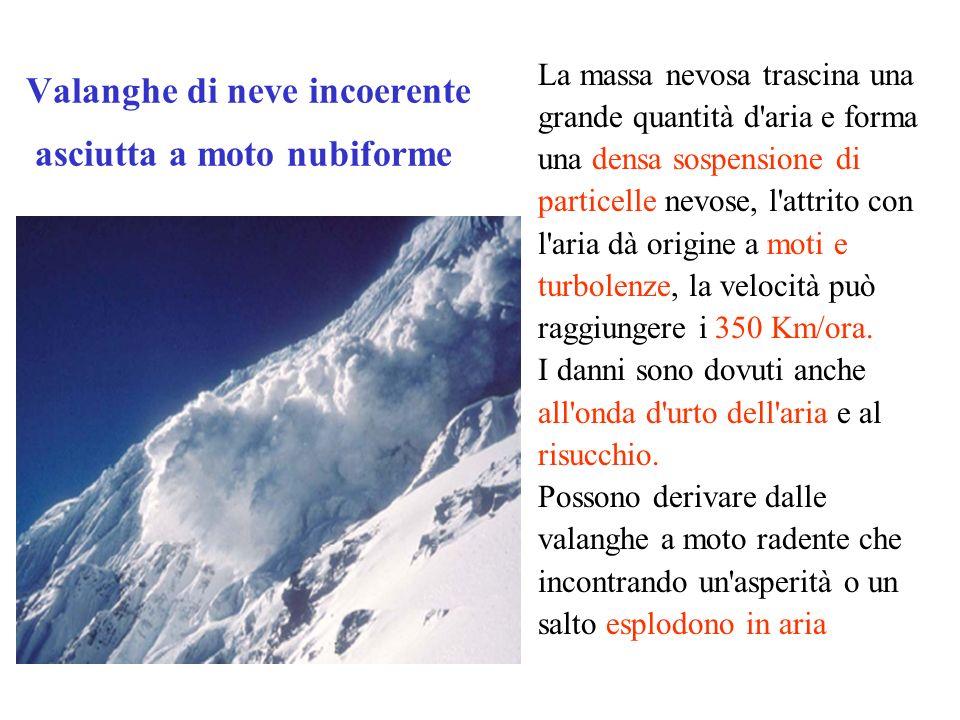 Valanghe di neve incoerente asciutta a moto nubiforme