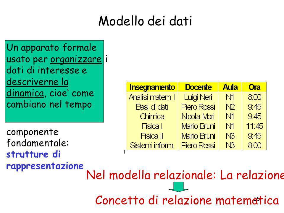Modello dei dati Nel modella relazionale: La relazione